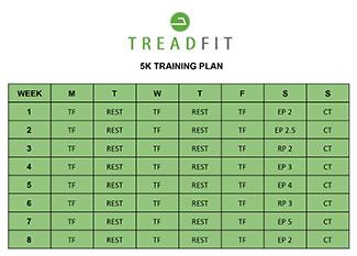 Treadfit 5k Training Plan